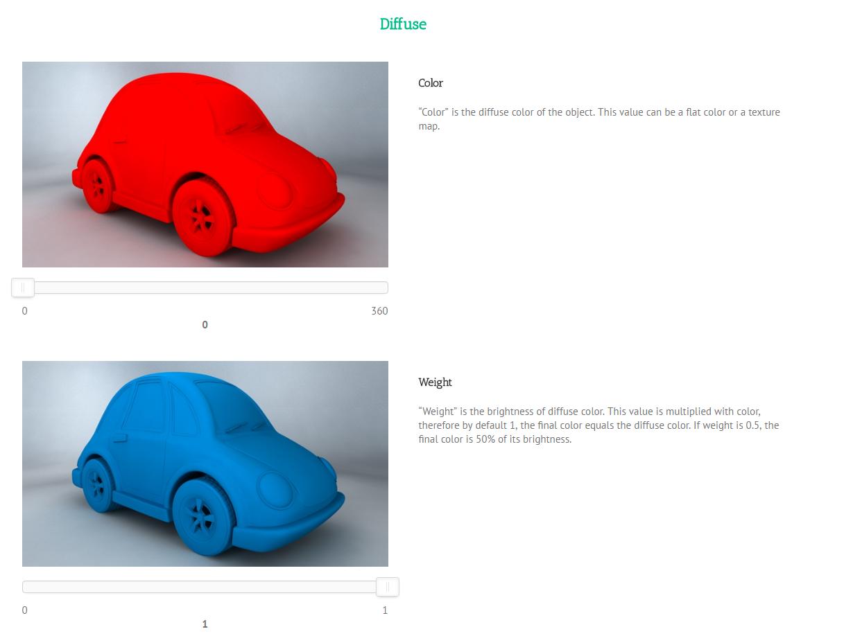 メンタルレイユーザー必見のサイト!!Mia Material xについて画像つきで説明されているぞ!!
